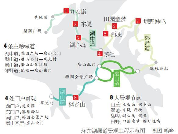 环东湖绿道样板段惊艳亮相 串起东湖3个景区